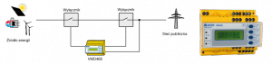 Przekaźnik VMD460